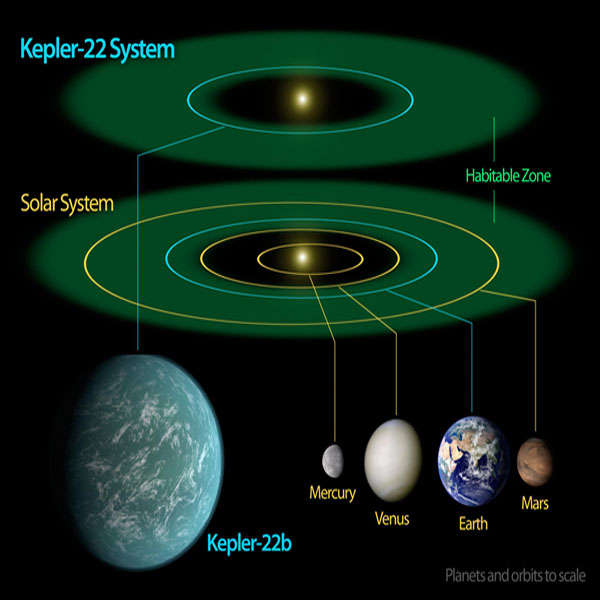 NASADiscoversTwoEarthlikePlanetsTheUSSpaceAgencySaysItDiscoveredTwoOfTheMostHabitablePlanets