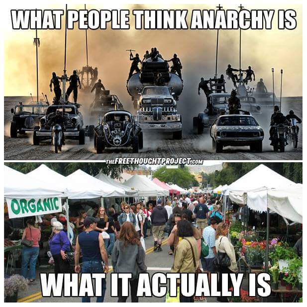 what_anarchy_actually_is